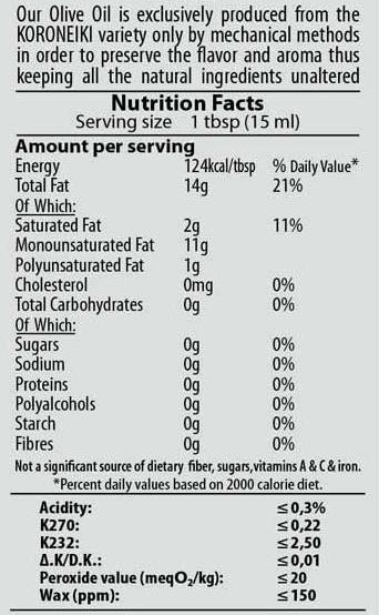 kanakis-olive-oil-750ml-facts